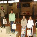 Atletski troboj, Radeče, 11. 03. 07. U - 14 : Polonca Krnc   4. mesto
